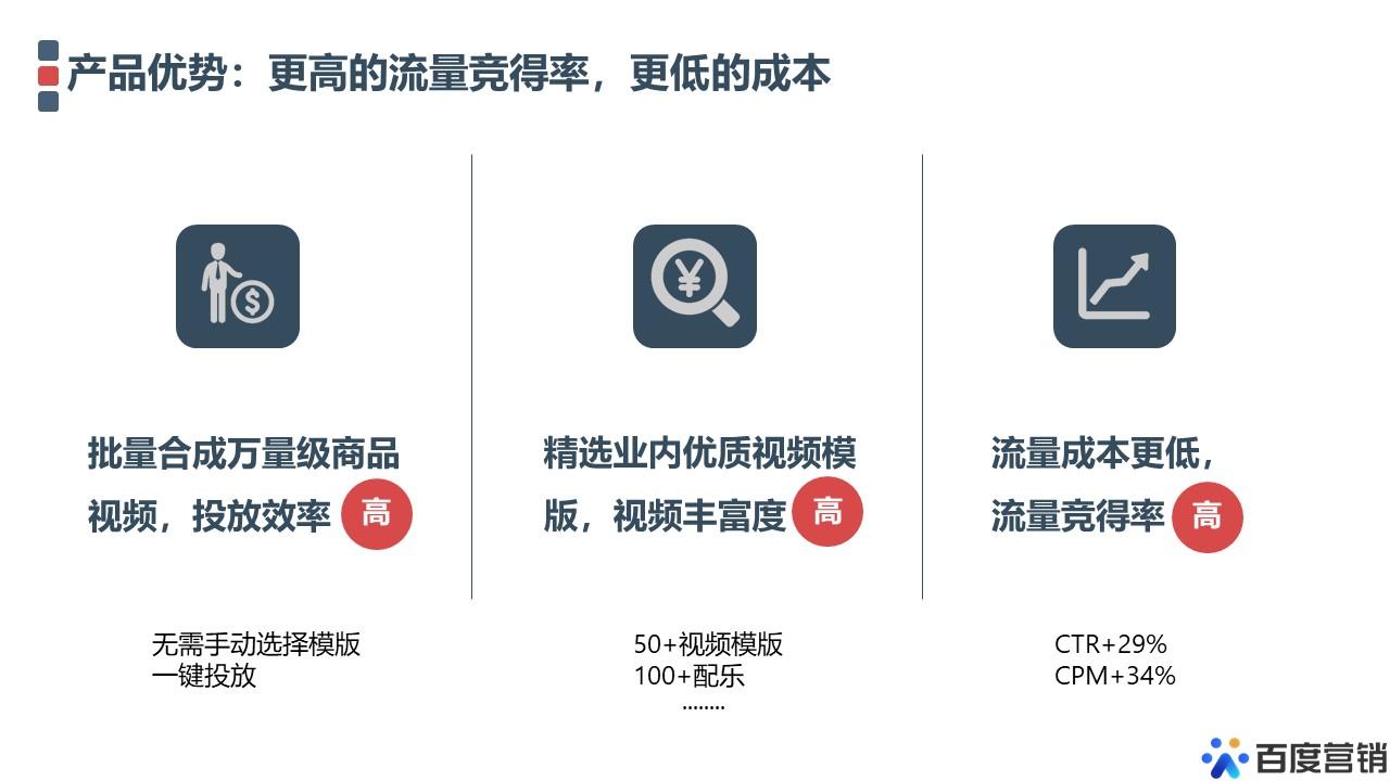商品目录信息流合成视频操作指南